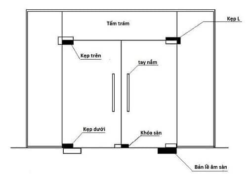 Chi tiết các bộ phụ kiện cửa kính cường lực bản lề sàn